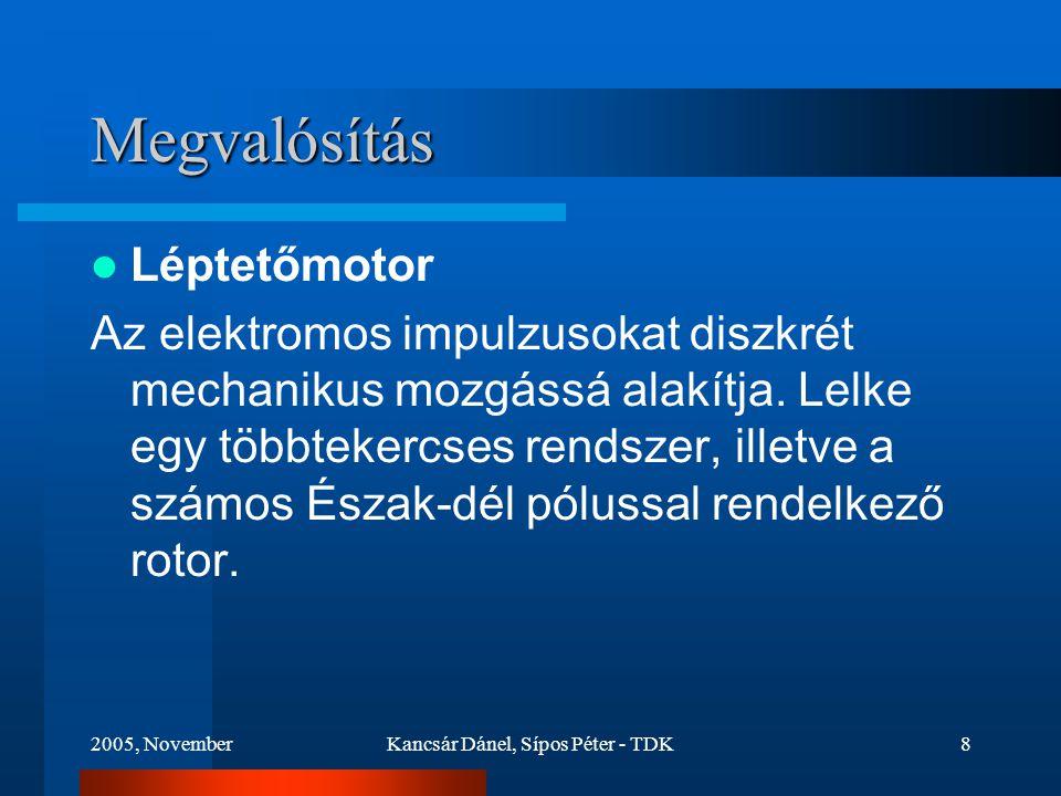 2005, NovemberKancsár Dánel, Sípos Péter - TDK8 Megvalósítás Léptetőmotor Az elektromos impulzusokat diszkrét mechanikus mozgássá alakítja.
