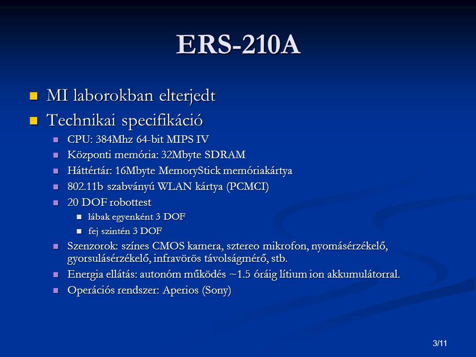 3/11 ERS-210A MI laborokban elterjedt MI laborokban elterjedt Technikai specifikáció Technikai specifikáció CPU: 384Mhz 64-bit MIPS IV CPU: 384Mhz 64-bit MIPS IV Központi memória: 32Mbyte SDRAM Központi memória: 32Mbyte SDRAM Háttértár: 16Mbyte MemoryStick memóriakártya Háttértár: 16Mbyte MemoryStick memóriakártya 802.11b szabványú WLAN kártya (PCMCI) 802.11b szabványú WLAN kártya (PCMCI) 20 DOF robottest 20 DOF robottest lábak egyenként 3 DOF lábak egyenként 3 DOF fej szintén 3 DOF fej szintén 3 DOF Szenzorok: színes CMOS kamera, sztereo mikrofon, nyomásérzékelő, gyorsulásérzékelő, infravörös távolságmérő, stb.