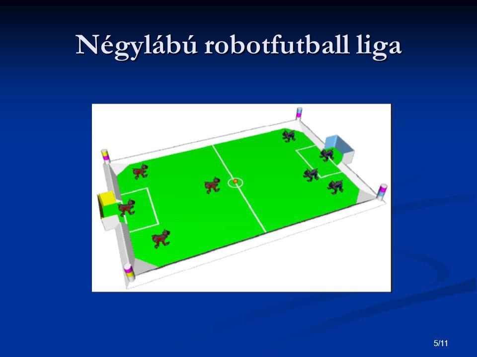 6/11 A kitűzött célok AIBO felhasználásával AIBO felhasználásával A négylábú robotfutball ligát véve mintául A négylábú robotfutball ligát véve mintául Robotfutball témakörének körbejárása, megismerése Robotfutball témakörének körbejárása, megismerése Egy leendő robotfutball szoftver kifejlesztésének megalapozása Egy leendő robotfutball szoftver kifejlesztésének megalapozása (egyszerűsített) robotfutball szoftver megtervezése (egyszerűsített) robotfutball szoftver megtervezése szükséges szoftverkomponensek egy részének implementálása szükséges szoftverkomponensek egy részének implementálása