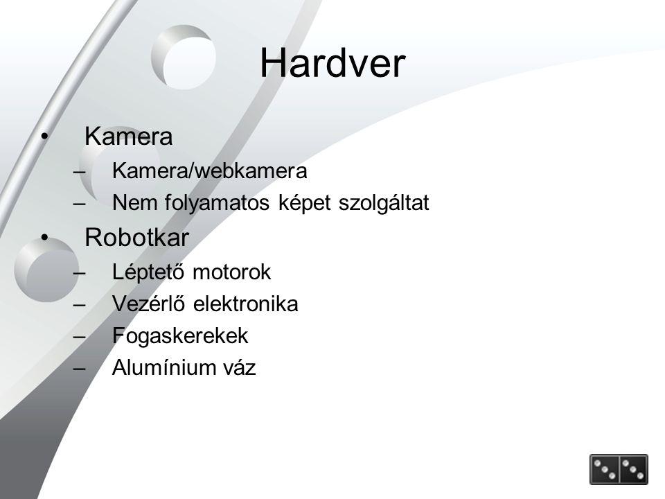 Hardver Kamera –Kamera/webkamera –Nem folyamatos képet szolgáltat Robotkar –Léptető motorok –Vezérlő elektronika –Fogaskerekek –Alumínium váz