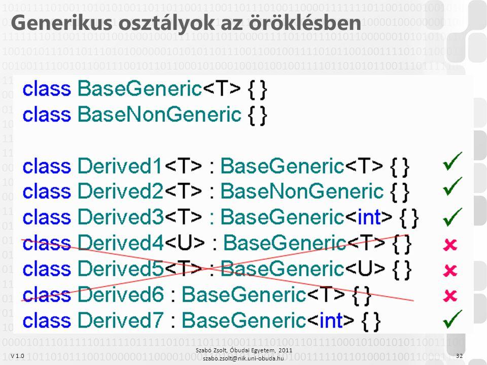 V 1.0 Szabó Zsolt, Óbudai Egyetem, 2011 szabo.zsolt@nik.uni-obuda.hu 32 Generikus osztályok az öröklésben Melyik eset lehetséges?