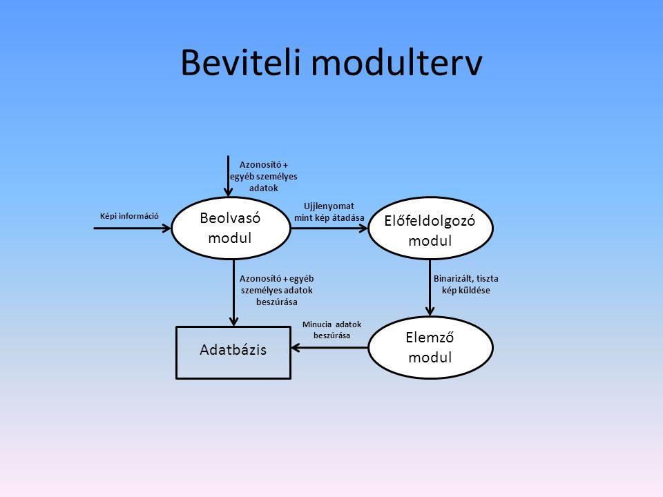 Beviteli modulterv Beolvasó modul Képi információ Ujjlenyomat mint kép átadása Minucia adatok beszúrása Elemző modul Adatbázis Előfeldolgozó modul Bin