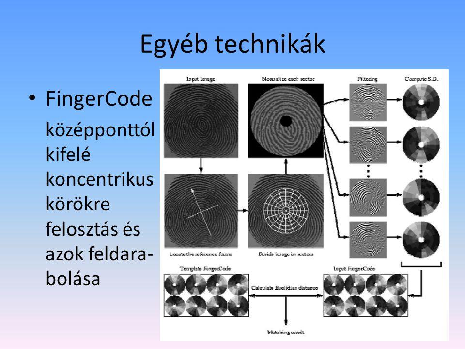 Egyéb technikák FingerCode középponttól kifelé koncentrikus körökre felosztás és azok feldara- bolása