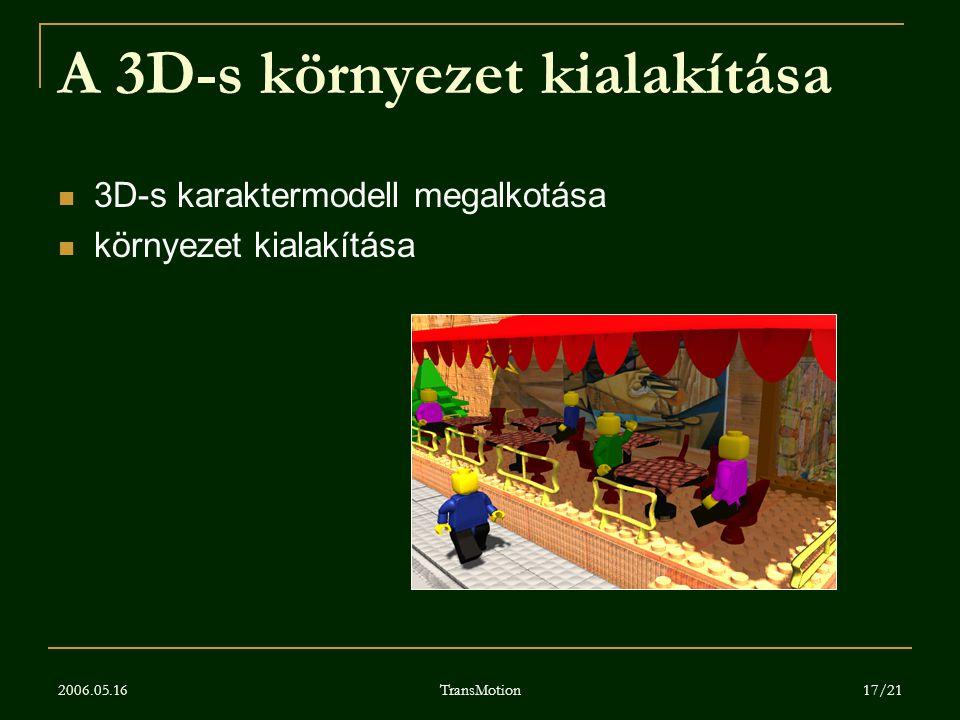 2006.05.16 TransMotion 17/21 A 3D-s környezet kialakítása 3D-s karaktermodell megalkotása környezet kialakítása