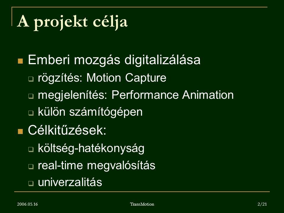 2006.05.16 TransMotion 2/21 A projekt célja Emberi mozgás digitalizálása  rögzítés: Motion Capture  megjelenítés: Performance Animation  külön szám