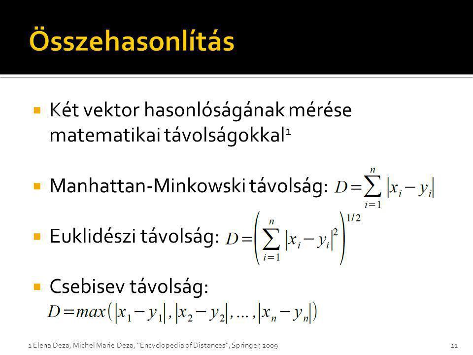  Két vektor hasonlóságának mérése matematikai távolságokkal 1  Manhattan-Minkowski távolság:  Euklidészi távolság:  Csebisev távolság: 11 1 Elena