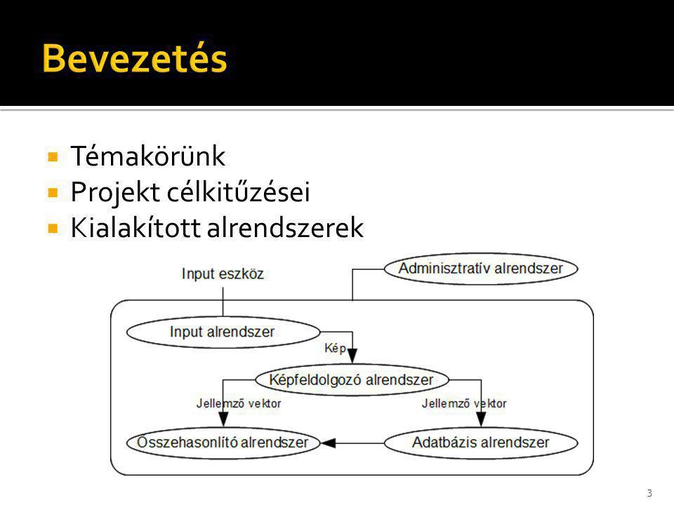 Témakörünk  Projekt célkitűzései  Kialakított alrendszerek 3