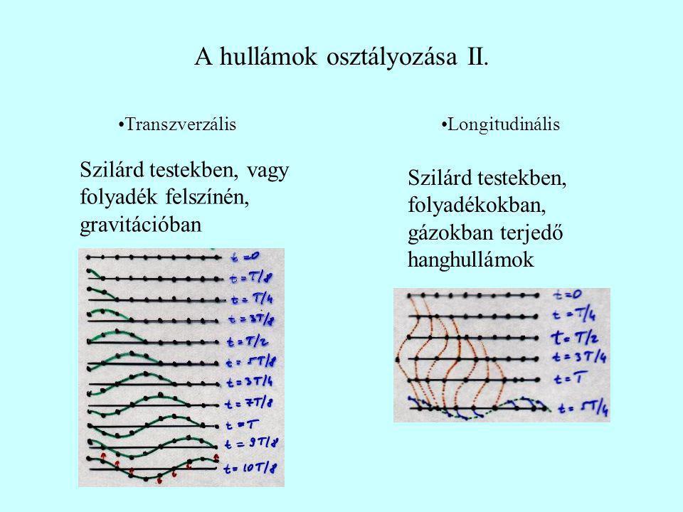 A hullámok osztályozása II. TranszverzálisLongitudinális Szilárd testekben, vagy folyadék felszínén, gravitációban Szilárd testekben, folyadékokban, g
