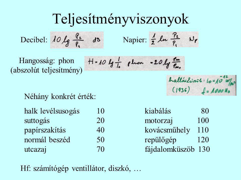 Teljesítményviszonyok Decibel:Napier: Hangosság: phon (abszolút teljesítmény) Néhány konkrét érték: halk levélsusogás10kiabálás 80 suttogás20motorzaj