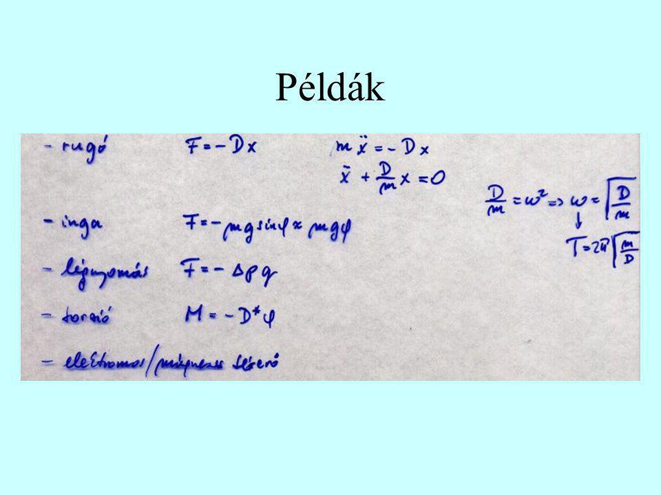 Harmonikus rezgések összetétele Hasznos matematikai összefüggések: