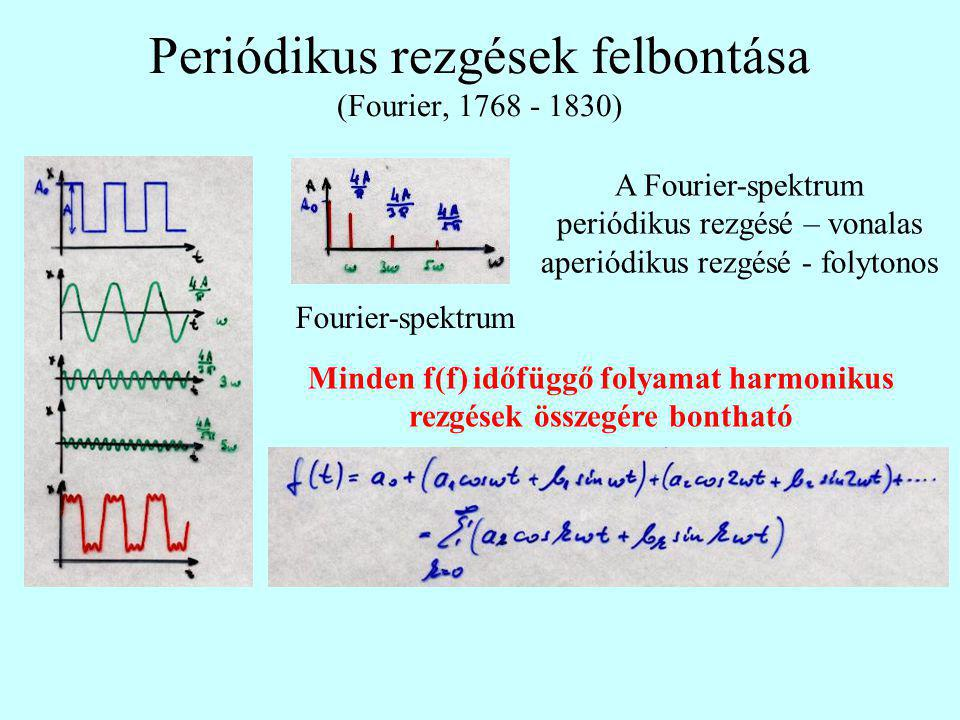 Periódikus rezgések felbontása (Fourier, 1768 - 1830) Fourier-spektrum Minden f(f) időfüggő folyamat harmonikus rezgések összegére bontható A Fourier-spektrum periódikus rezgésé – vonalas aperiódikus rezgésé - folytonos