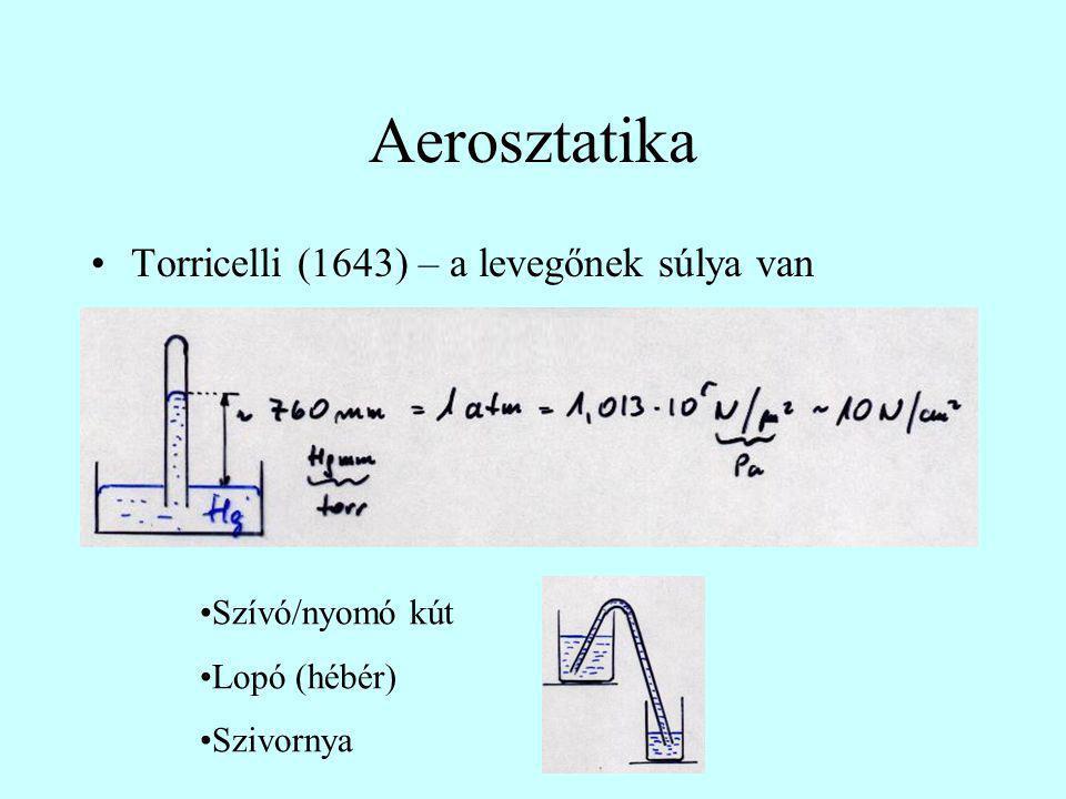 Aerosztatika Torricelli (1643) – a levegőnek súlya van Szívó/nyomó kút Lopó (hébér) Szivornya