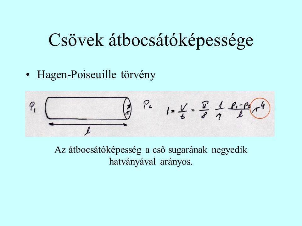 Csövek átbocsátóképessége Hagen-Poiseuille törvény Az átbocsátóképesség a cső sugarának negyedik hatványával arányos.