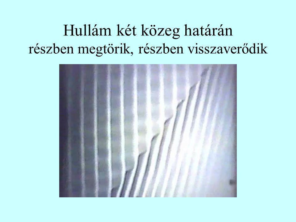 Elhajlás (diffrakció)