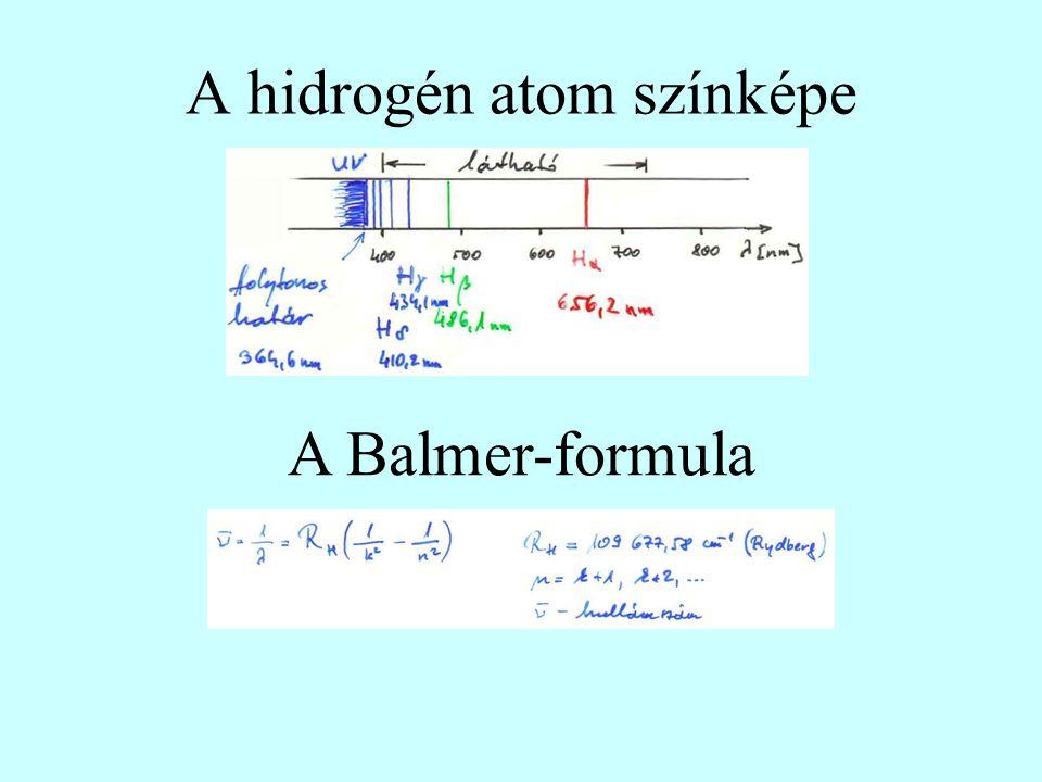 A hidrogén atom színképe A Balmer-formula