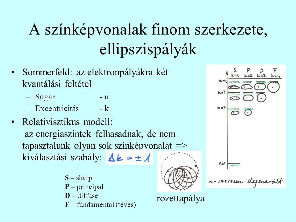 A színképvonalak finom szerkezete, ellipszispályák Sommerfeld: az elektronpályákra két kvantálási feltétel –Sugár- n –Excentricitás- k Relativisztikus