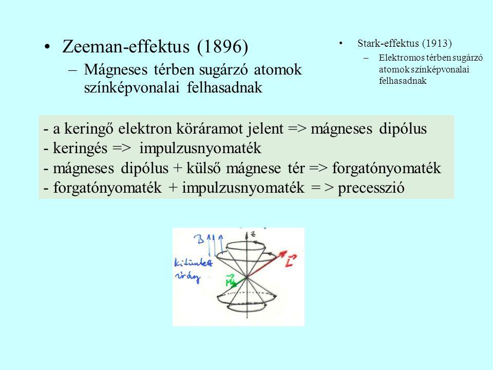 Zeeman-effektus (1896) –Mágneses térben sugárzó atomok színképvonalai felhasadnak - a keringő elektron köráramot jelent => mágneses dipólus - keringés