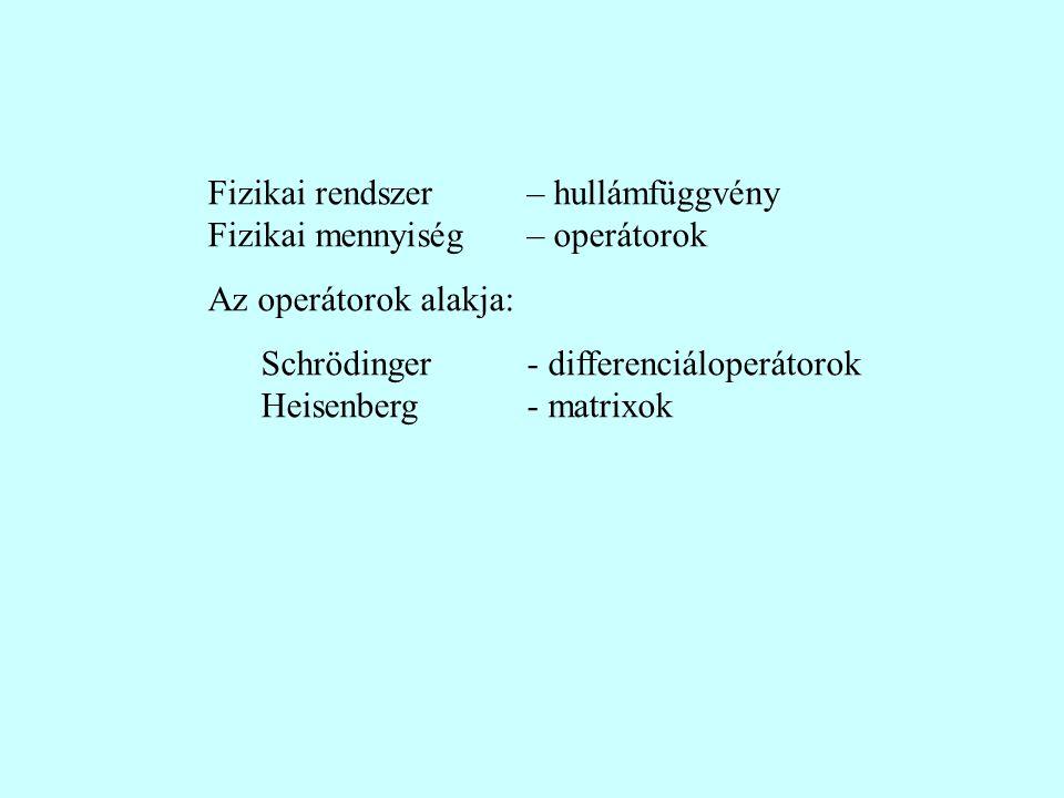 Fizikai rendszer – hullámfüggvény Fizikai mennyiség– operátorok Az operátorok alakja: Schrödinger - differenciáloperátorok Heisenberg - matrixok