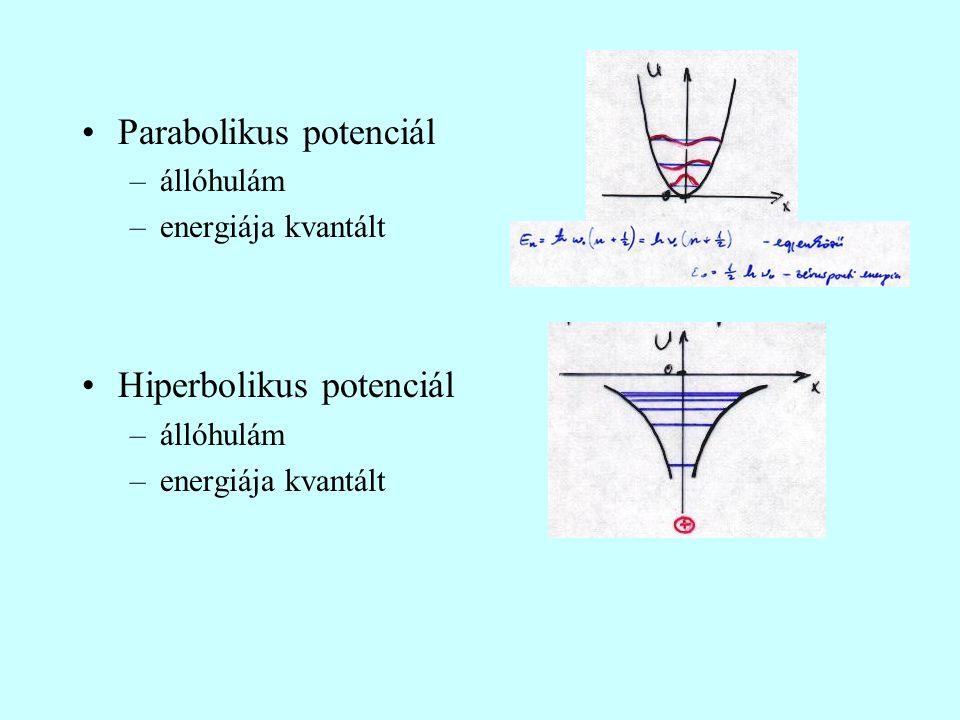 Parabolikus potenciál –állóhulám –energiája kvantált Hiperbolikus potenciál –állóhulám –energiája kvantált