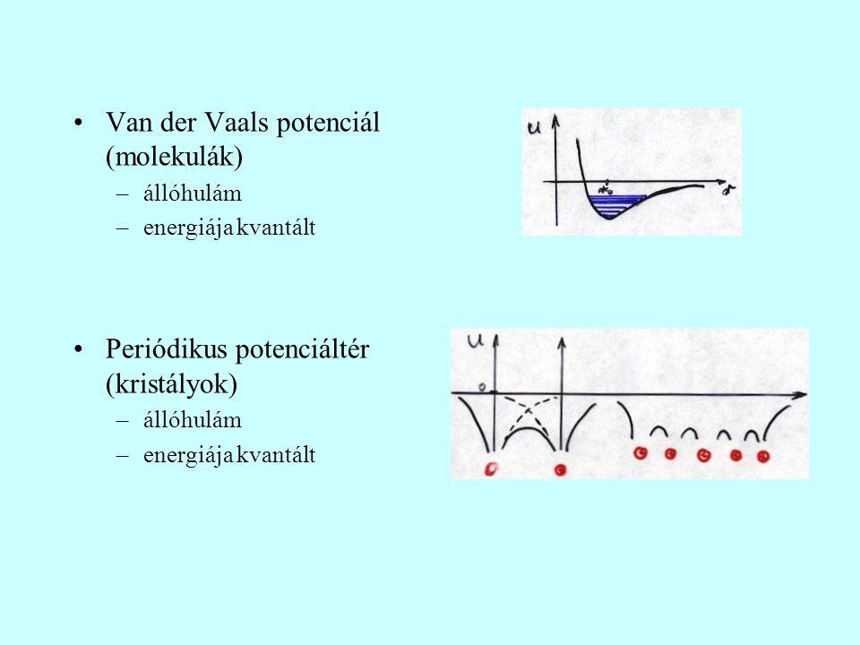 Van der Vaals potenciál (molekulák) –állóhulám –energiája kvantált Periódikus potenciáltér (kristályok) –állóhulám –energiája kvantált