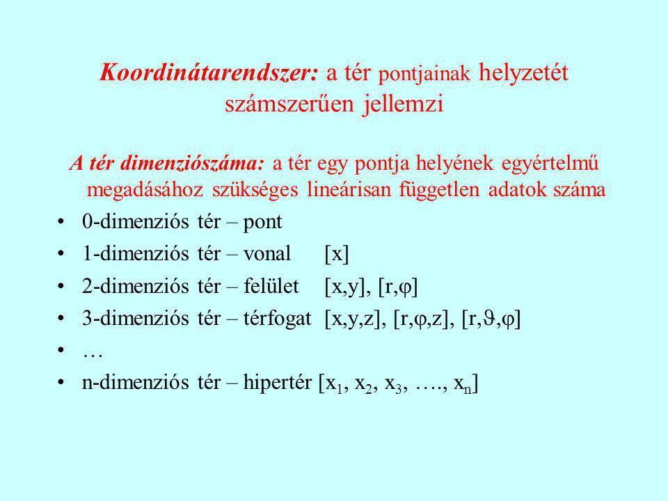 Koordinátarendszer: a tér pontjainak helyzetét számszerűen jellemzi A tér dimenziószáma: a tér egy pontja helyének egyértelmű megadásához szükséges li