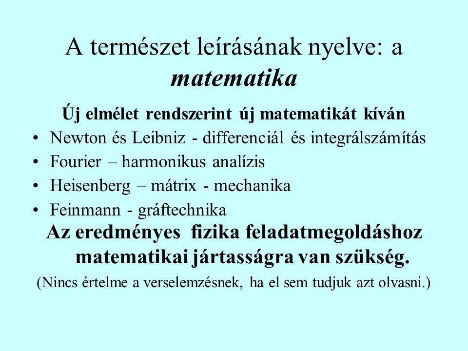 A természet leírásának nyelve: a matematika Új elmélet rendszerint új matematikát kíván Newton és Leibniz - differenciál és integrálszámítás Fourier – harmonikus analízis Heisenberg – mátrix - mechanika Feinmann - gráftechnika Az eredményes fizika feladatmegoldáshoz matematikai jártasságra van szükség.