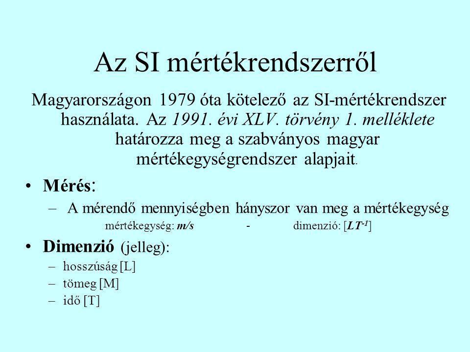Az SI mértékrendszerről Magyarországon 1979 óta kötelező az SI-mértékrendszer használata. Az 1991. évi XLV. törvény 1. melléklete határozza meg a szab