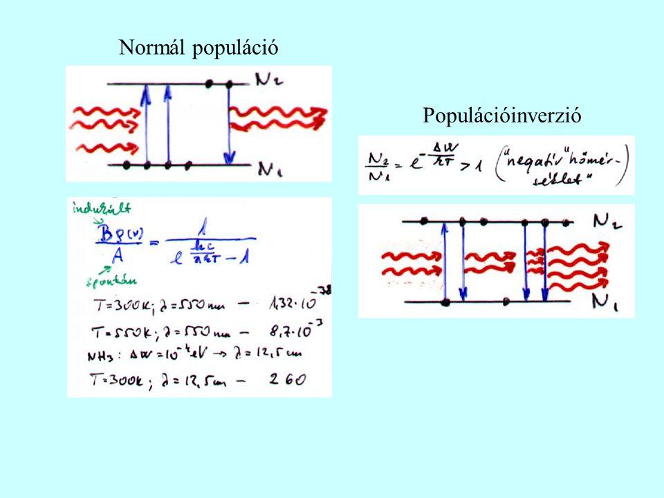 Normál populáció Populációinverzió
