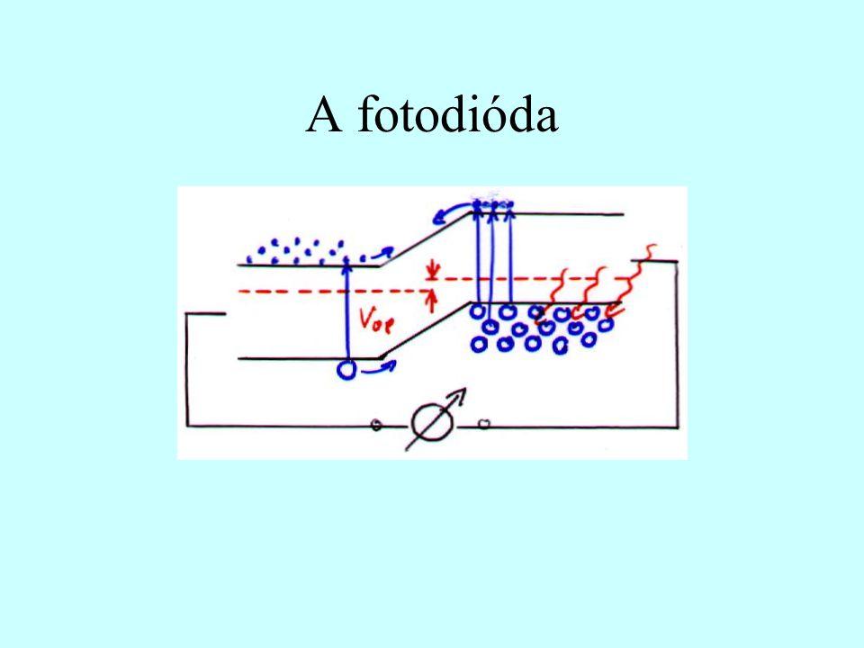 A fotodióda
