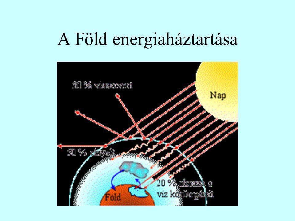 A Föld energiaháztartása