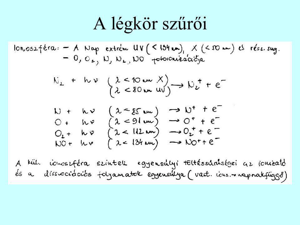 Fizikai rendszerek lineáris oszcillátor: (harmonikus rezgőmozgás) nemlineáris oszcillátor: kényszerrezgés: hőtágulás: