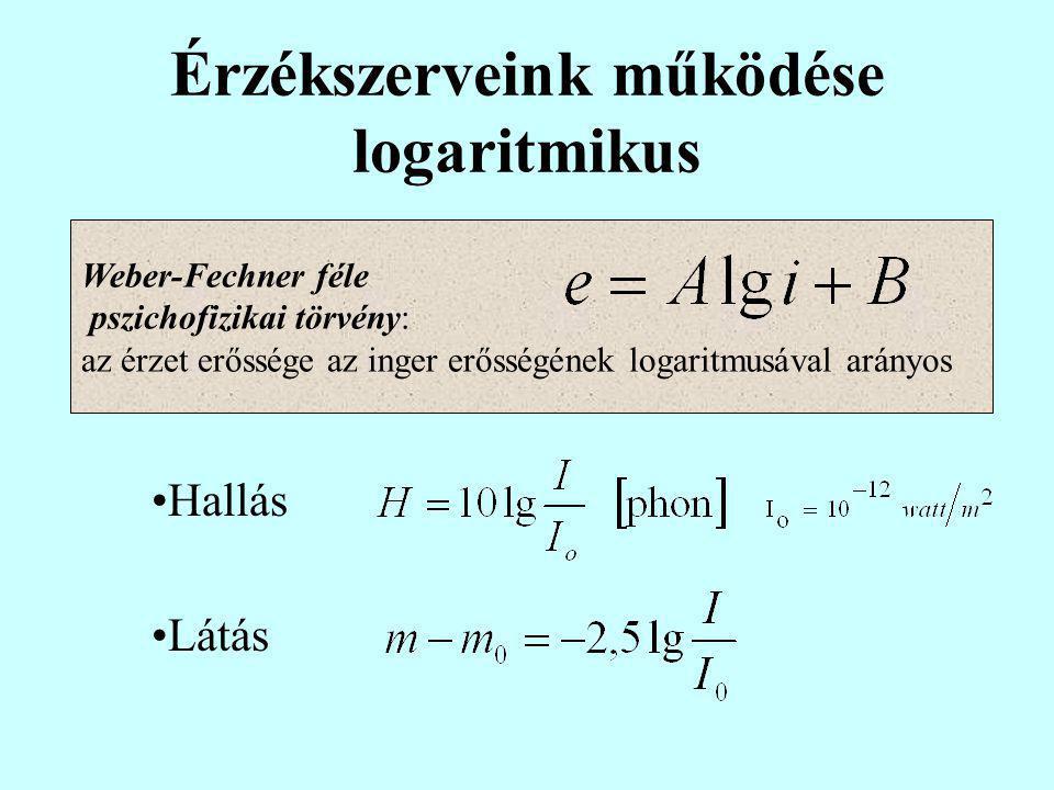 Érzékszerveink működése logaritmikus Hallás Látás Weber-Fechner féle pszichofizikai törvény: az érzet erőssége az inger erősségének logaritmusával ará