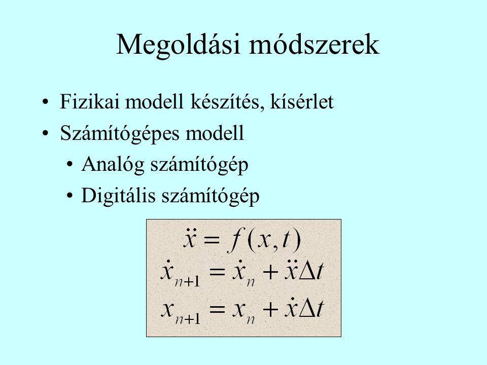 Megoldási módszerek Fizikai modell készítés, kísérlet Számítógépes modell Analóg számítógép Digitális számítógép