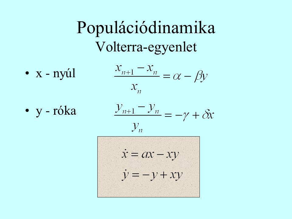 Populációdinamika Volterra-egyenlet x - nyúl y - róka