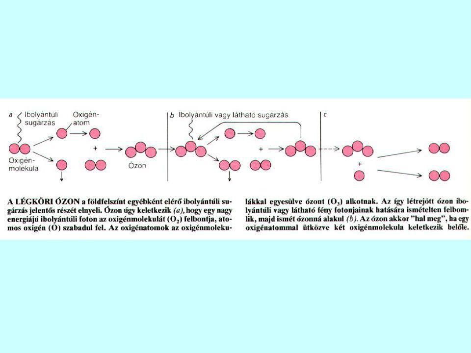 Definíciók (1) trajektória - a rendszer pályája a fázistérben attraktor - a fázistér azon alakzata, amely felé a rendszer állapota a vonzástartományba eső kezdőfeltételektől függően konvergál –fixpont: az attraktor egyetlen pontból áll –határciklus: az attraktor zárt görbe, a rendszer periódikusan oszcillál a fázistérben –különös attraktor: végtelen számú egymás melletti rétegbôl álló, nem egész dimenziójú (fraktál természetû) attraktor, a közeli pályák exponenciálisan válnak szét.