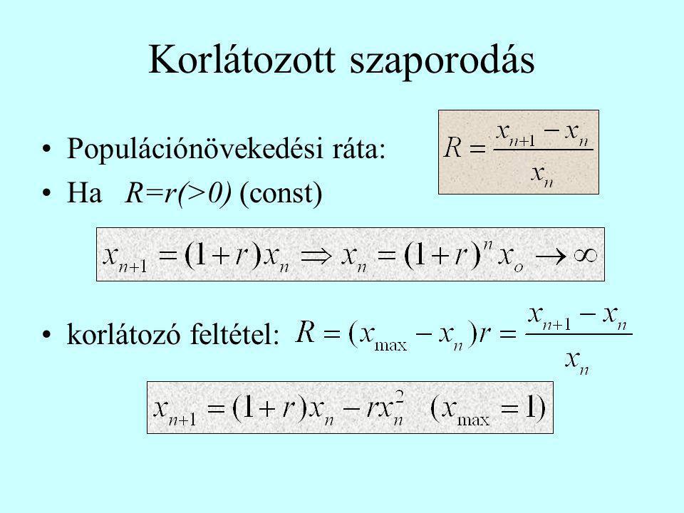 Korlátozott szaporodás Populációnövekedési ráta: Ha R=r(>0) (const) korlátozó feltétel: