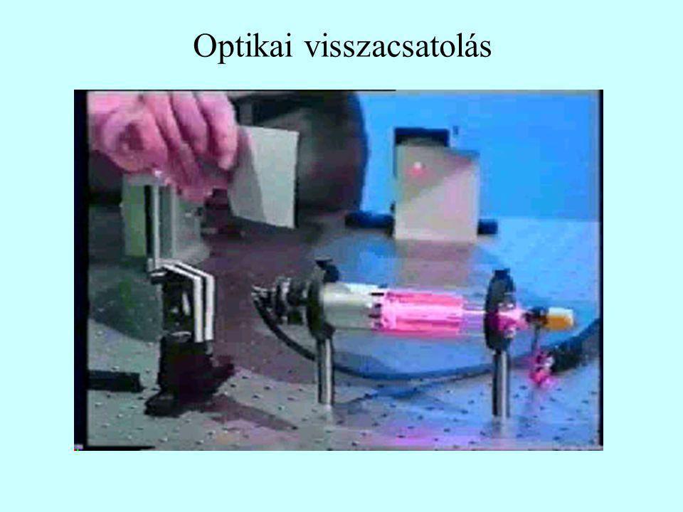 Optikai visszacsatolás