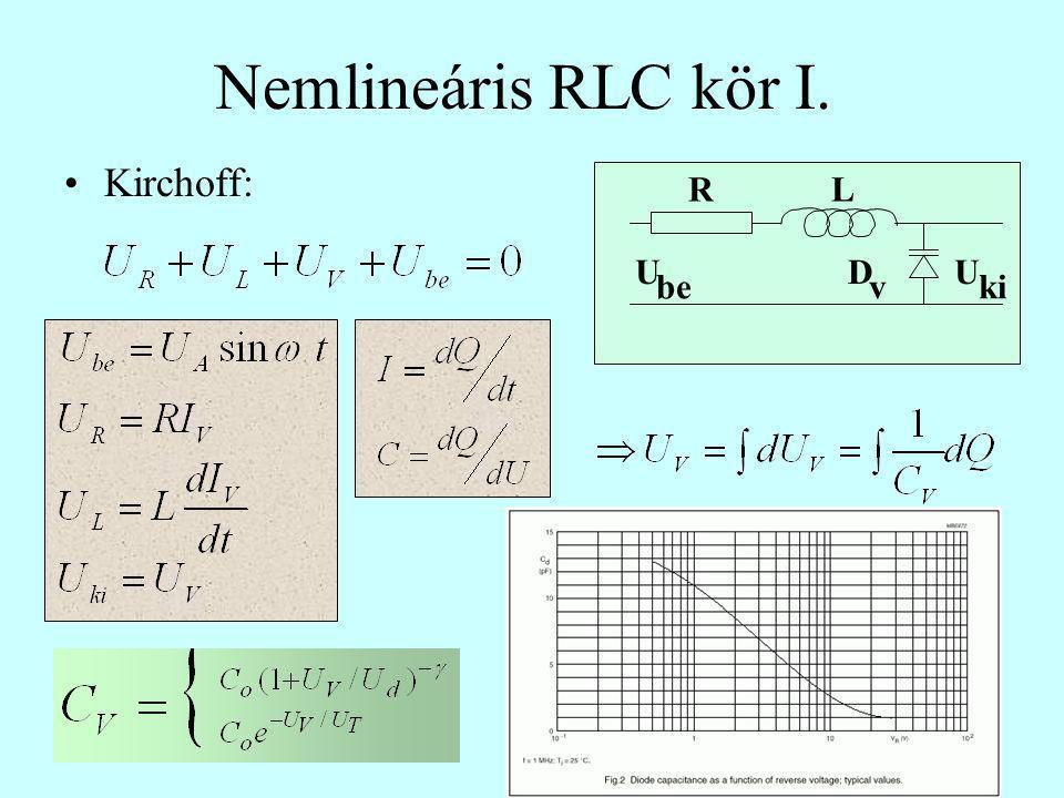 Nemlineáris RLC kör I. Kirchoff: RL D v UU beki