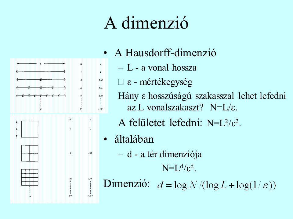 A dimenzió A Hausdorff-dimenzió –L - a vonal hossza –  - mértékegység Hány  hosszúságú szakasszal lehet lefedni az L vonalszakaszt? N=L/  A felüle