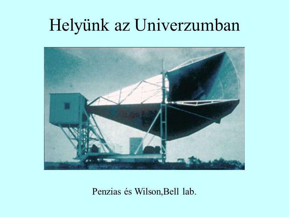 Penzias és Wilson,Bell lab. Helyünk az Univerzumban