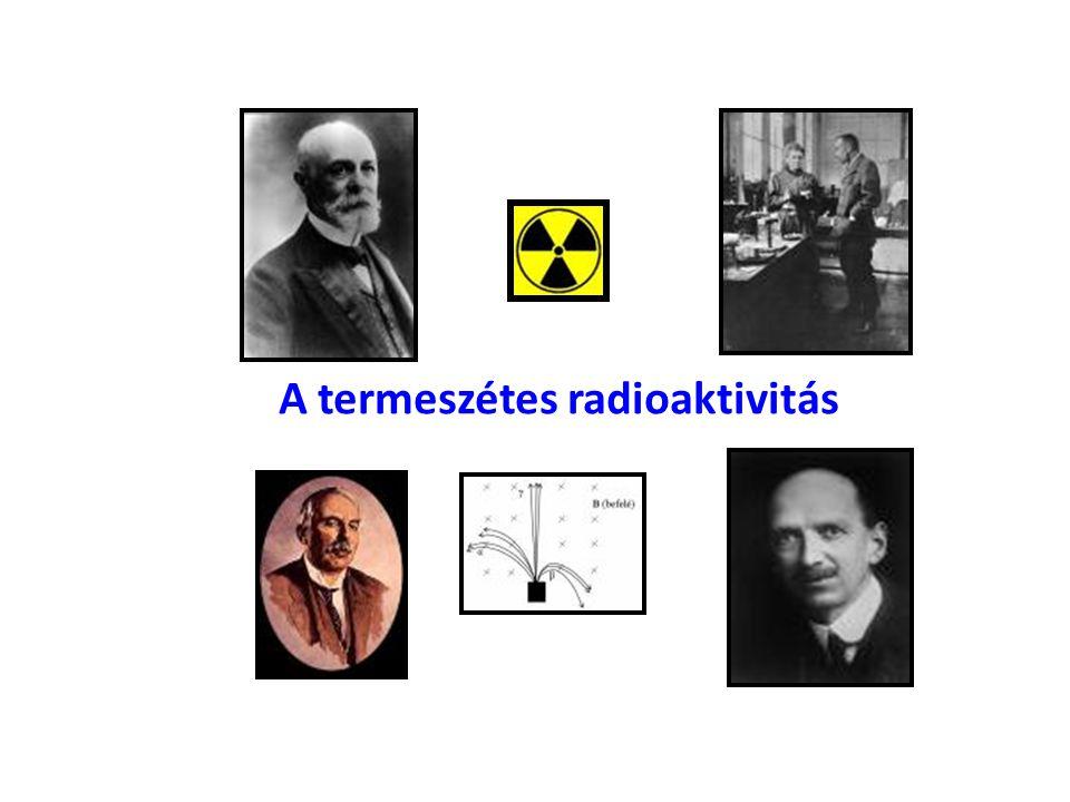 A radioaktív sugárzás típusai 1.α-sugárzás: nagy sebességű He 2+ - ionokból áll, ionizáló hatása legnagyobb, áthatoló képessége a legkisebb 2.β-sugárzás: közel fénysebességű elektronokból áll, ionizáló hatása kisebb, áthatoló képessége nagyobb 3.γ-sugárzás: nagy frekvenciájú elektromágneses hullám,ionizáló hatása legkisebb,áthatoló képessége legnagyobb