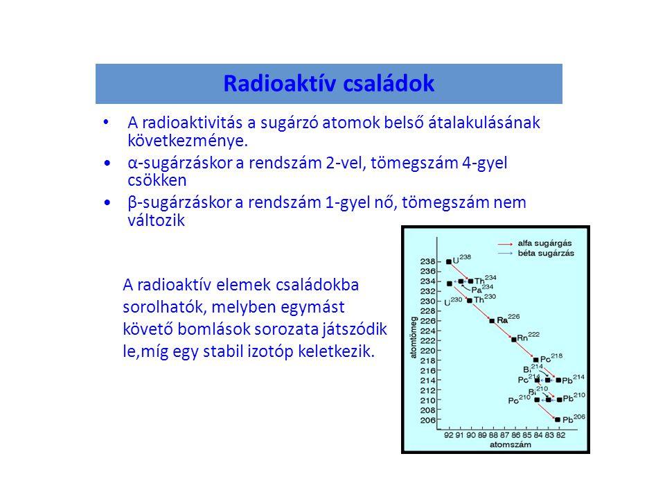 Radioaktív családok A radioaktivitás a sugárzó atomok belső átalakulásának következménye. α-sugárzáskor a rendszám 2-vel, tömegszám 4-gyel csökken β-s