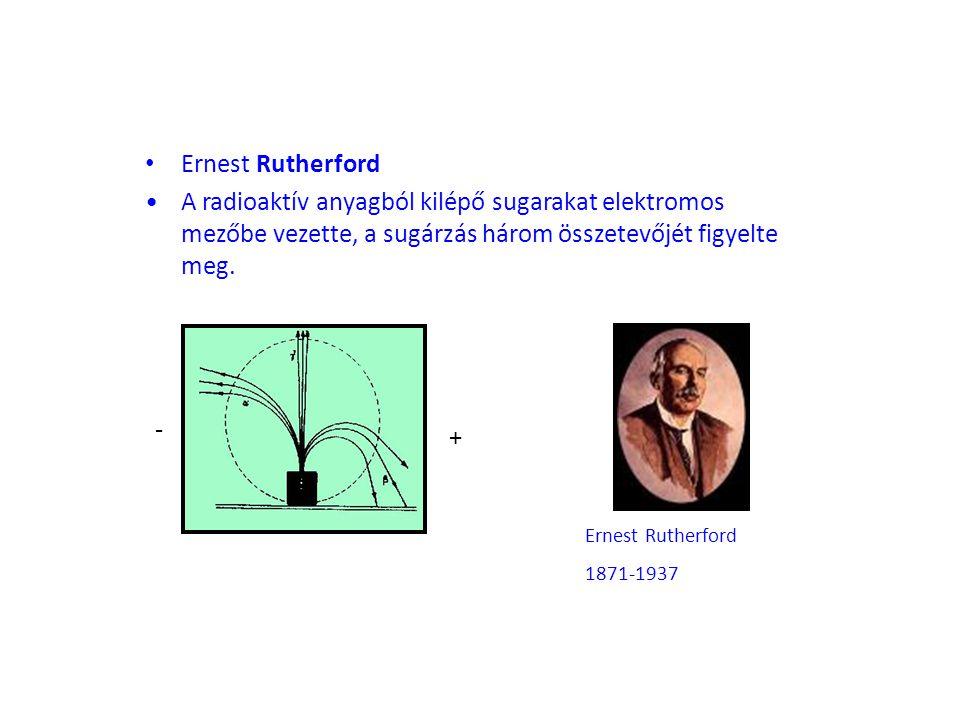 Ernest Rutherford A radioaktív anyagból kilépő sugarakat elektromos mezőbe vezette, a sugárzás három összetevőjét figyelte meg. Ernest Rutherford 1871