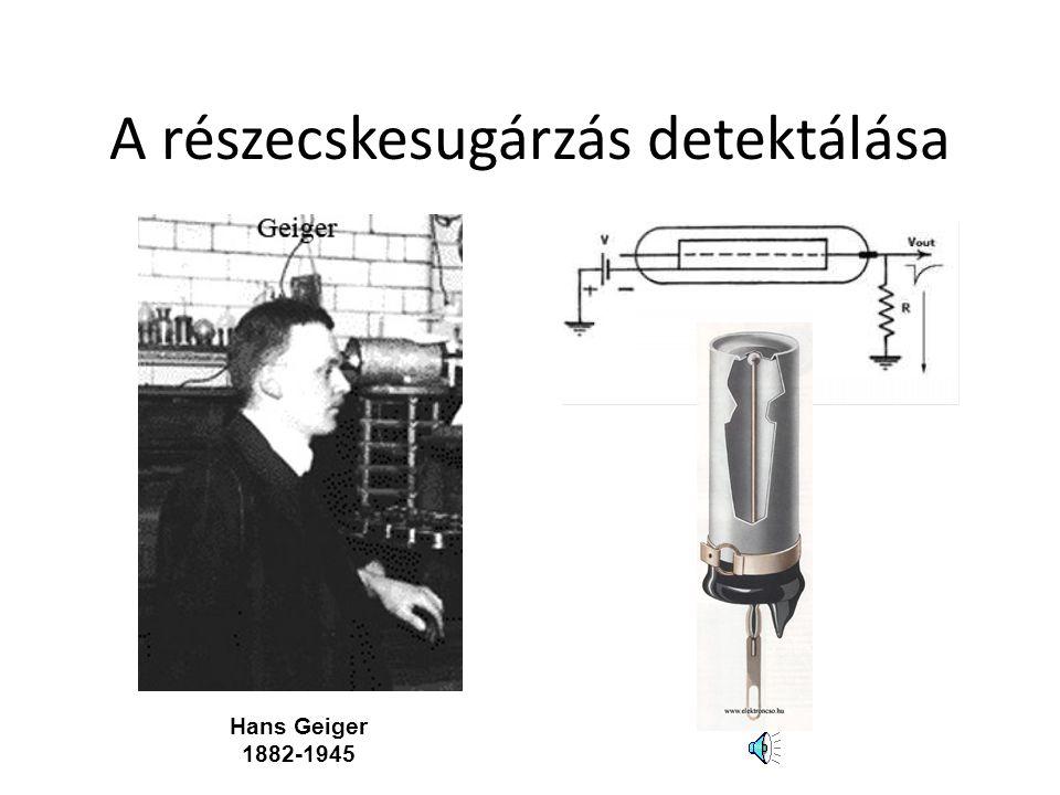 A részecskesugárzás detektálása Hans Geiger 1882-1945