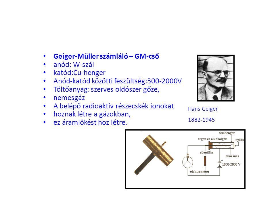 Geiger-Müller számláló – GM-cső anód: W-szál katód:Cu-henger Anód-katód közötti feszültség:500-2000V Töltőanyag: szerves oldószer gőze, nemesgáz A bel