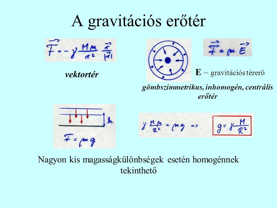 A gravitációs erőtér vektortér Nagyon kis magasságkülönbségek esetén homogénnek tekinthető E – gravitációs térerő gömbszimmetrikus, inhomogén, centrál