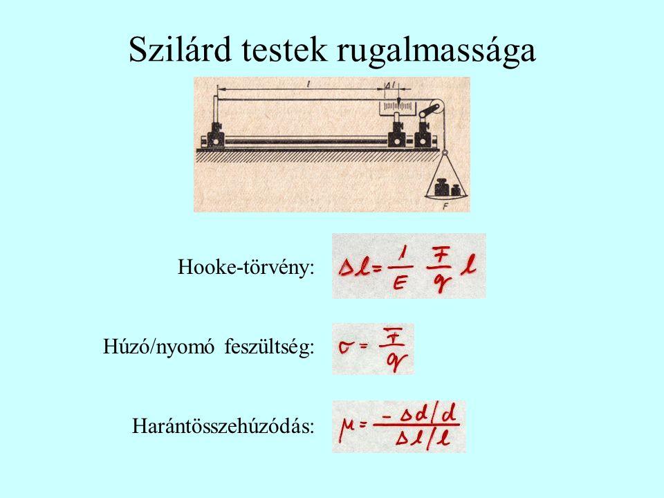 Szilárd testek rugalmassága Hooke-törvény: Húzó/nyomó feszültség: Harántösszehúzódás: