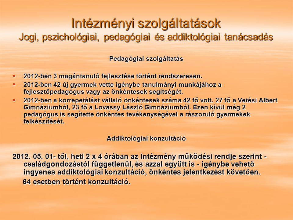 Intézményi szolgáltatások Jogi, pszichológiai, pedagógiai és addiktológiai tanácsadás Pedagógiai szolgáltatás  2012-ben 3 magántanuló fejlesztése tör