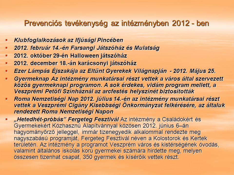 Prevenciós tevékenység az intézményben 2012 - ben  Klubfoglalkozások az Ifjúsági Pincében  2012. február 14.-én Farsangi Játszóház és Mulatság  201