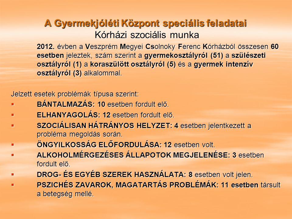 A Gyermekjóléti Központ speciális feladatai Kórházi szociális munka 2012. évben a Veszprém Megyei Csolnoky Ferenc Kórházból összesen 60 esetben jelezt